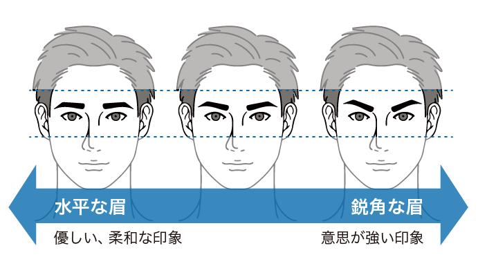 剃り 方 眉毛 平行眉の整え方・書き方 顔型別オススメ平行眉を紹介!